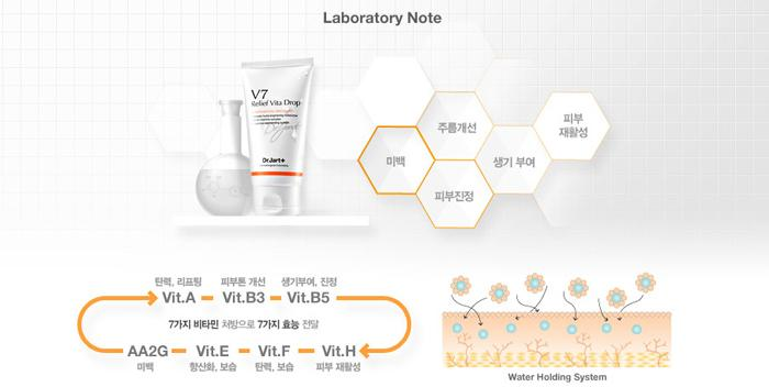 Dr.Jart+ V7 Relief Vita Drop (100ml)